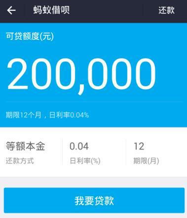 下款最快的网贷是哪个?哪些网贷产品下款快额度大?_九融资网9rongzi.com